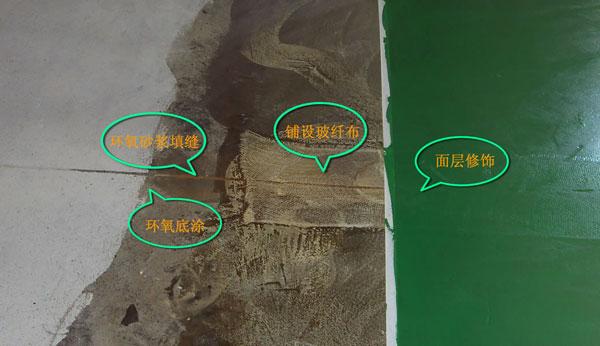 环氧地坪施工工序图示